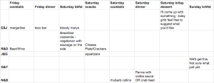 A shared Google Sheet helped us plan our meals